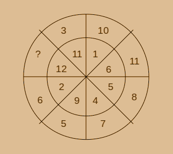 Interview Puzzle 13 31 Number Wheel Brain Teaser