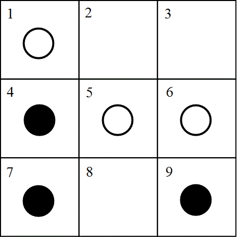 Interview puzzle 10 - Puzzles Questions and Answers